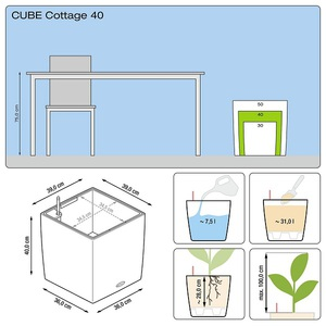 Монстера CUBE Cottage 40/150
